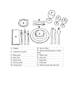 Place Settings for Dummies | | Feast Magazine