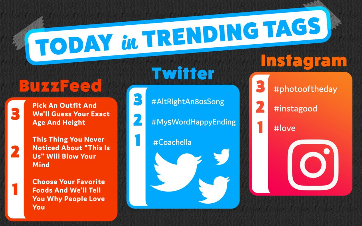 Today in Trending Topics | LIFE+ARTS | laloyolan.com