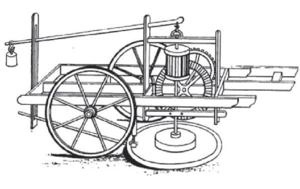 First horse-drawn mower created here didn't go far ...
