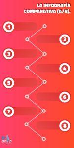 BluCactus - Infografia