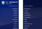Campionato 2018:201813