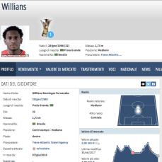 WIllians, 32 anni, attaccante (Brasile)