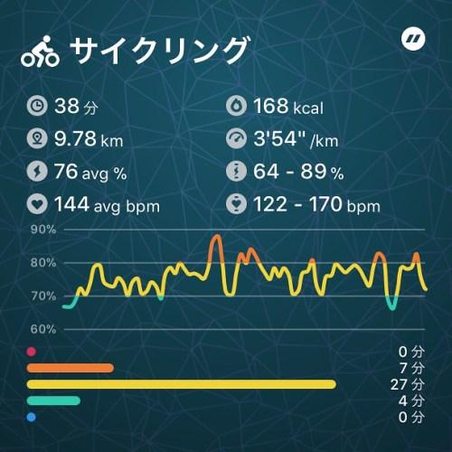 今日は自転車!