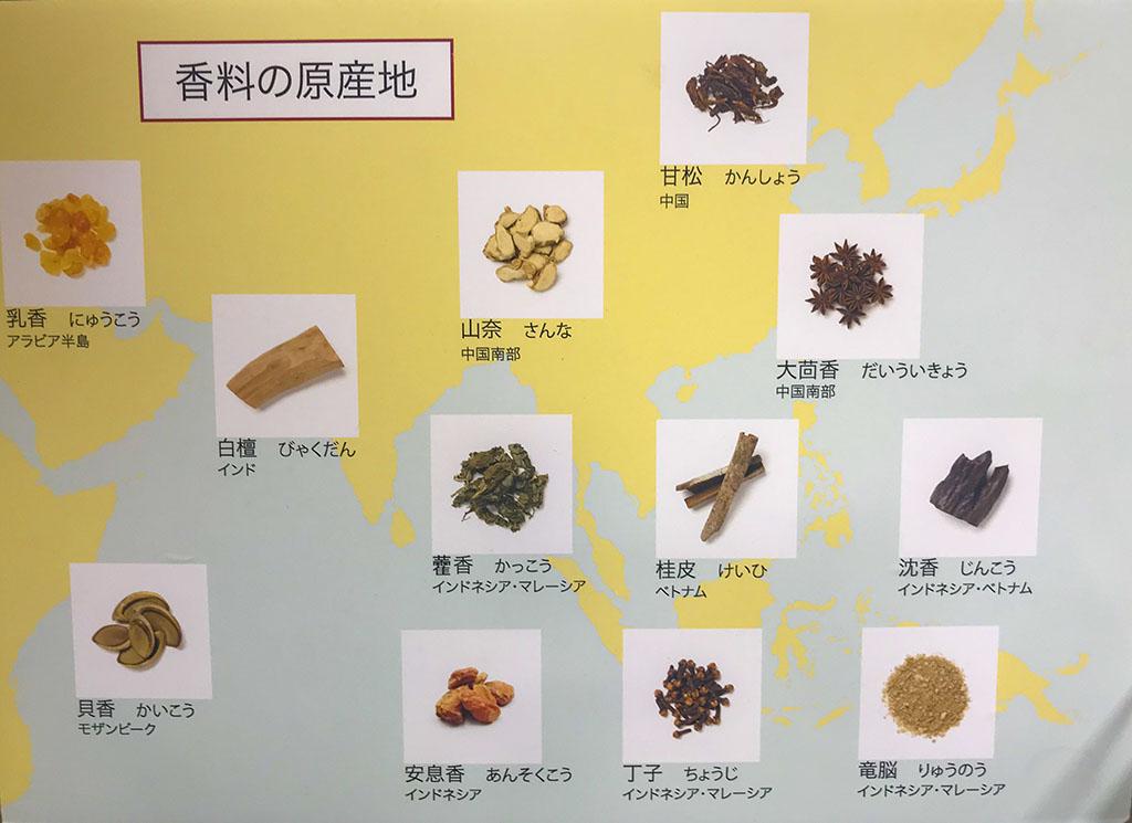 רכיבים של קטורת