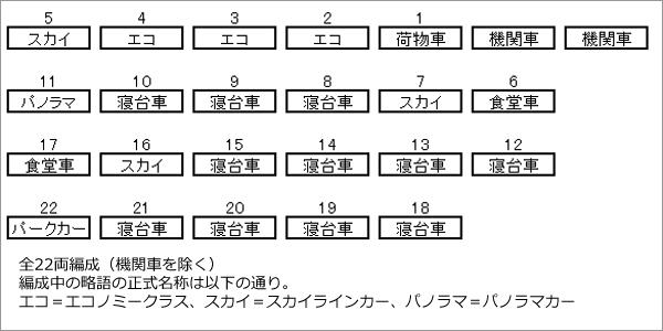 via-formation