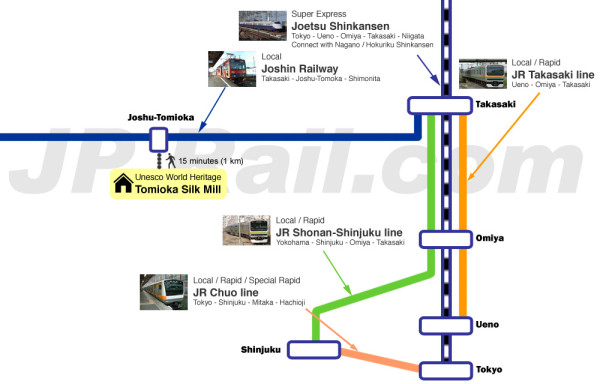 Access map to Tomioka Silk Mill from Tokyo (Click to enlarge)