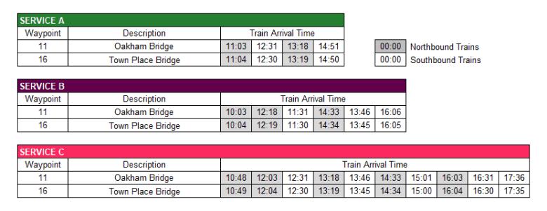 Dane Hill Timetable
