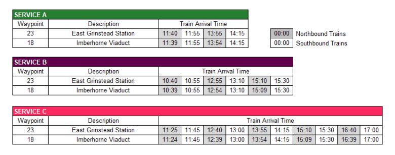 East Grinstead Timetable