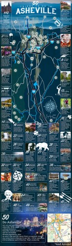 ASHEVILLE_INFOGRAPHIC