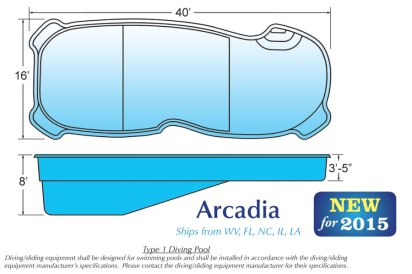 Arcadia Overhead and Side View