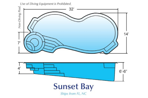 In Ground Fiberglass Swimming Pool Shell for Sale in Michigan Sunset Bay