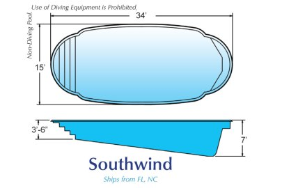 in ground fiberglass pool sale Michigan Southwind 01