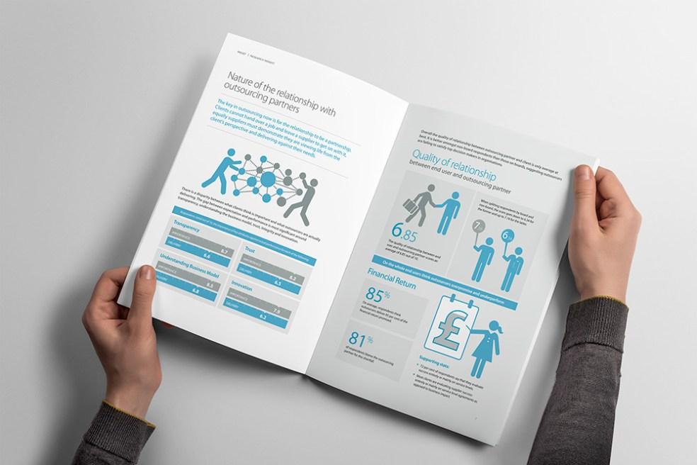 infographics for MooD international