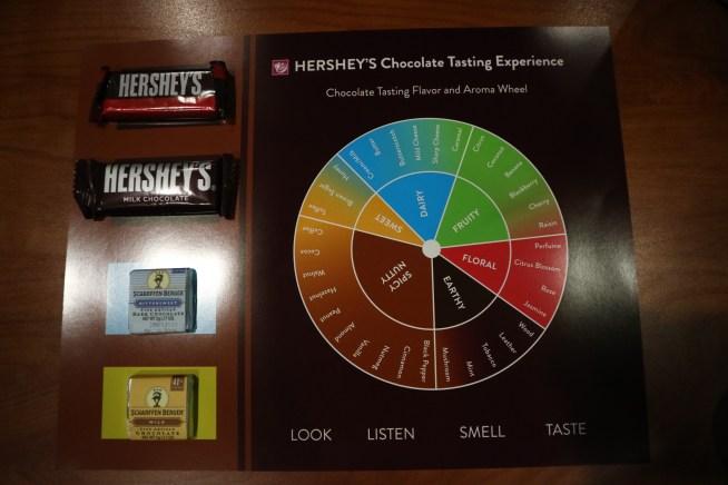 チョコレートテイスティングエクスペリエンス