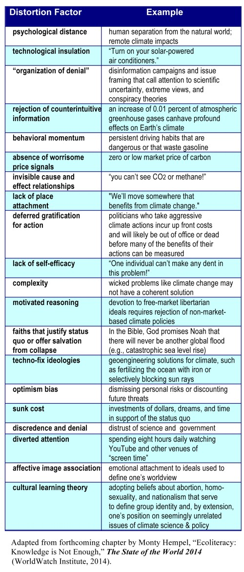 climatetableMH