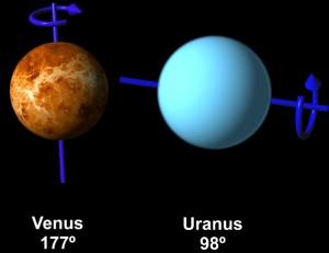 Strange worlds that do not fit solar evolution.