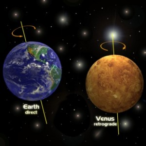 Retrograde Venus vs Earth's 'normal' rotation.