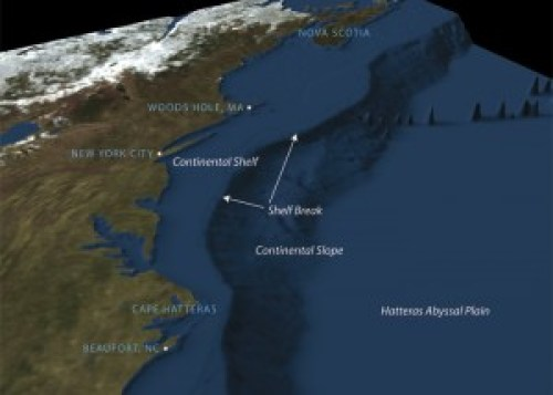 Continental shelf - global flooding and everyone knows it.