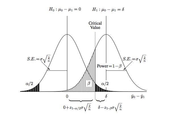Statistics are not quantum physics!