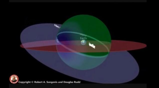 plane of ecliptic
