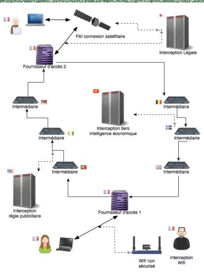 ConnexionInternetNonSecure-413x550
