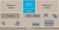Cabin 5 Layout