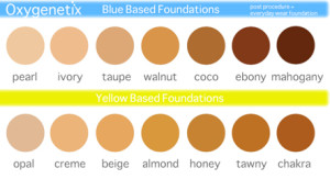 Oxygenetix Foundation Shades