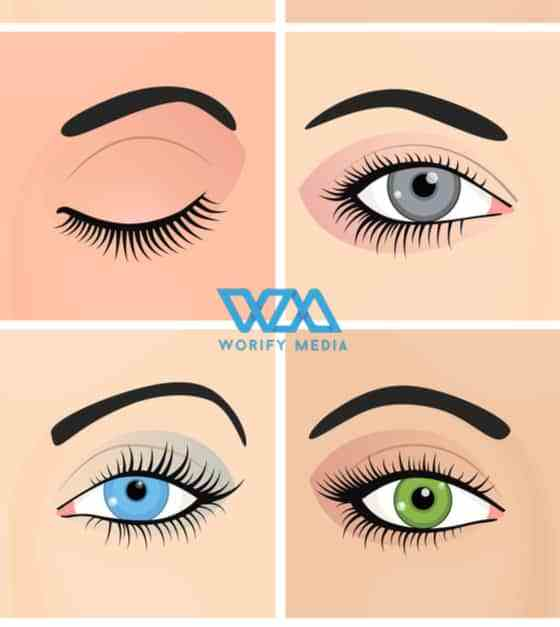 How to use different types of eyeliners 1