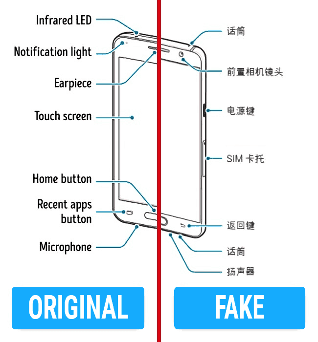 6 Ways To Identify A Knock-Offs vs. The Original Gadget 3