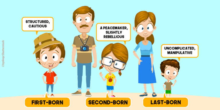 How the order of birth affects your personality. 2