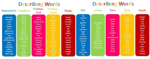 Descriptive Words: | BLENDED LEARNING WRITING ENVIRONMENT
