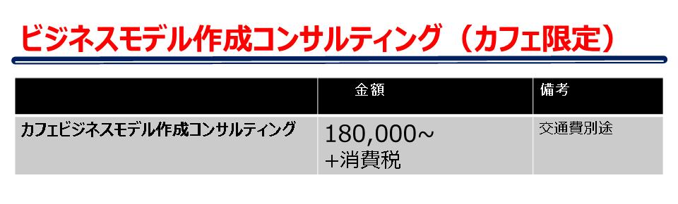 ビジネスモデル作成料金表