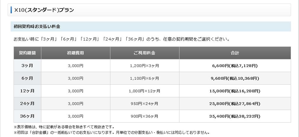 エックスサーバー価格表