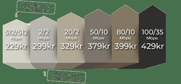 BMC_XDSL_grafik
