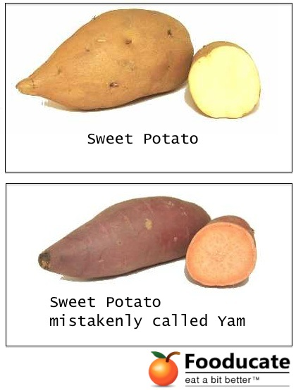 نتيجة بحث الصور عن sweet potato and yam