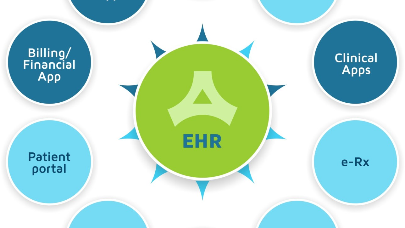 How the ONC Will Spur EHR Usability, Interoperability