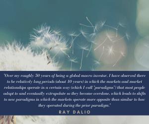 Ray Dalio Quote