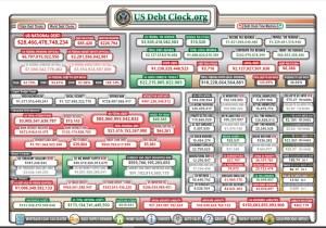 Visualizing 150 Years of US National Debt | BullionBuzz | Nick's Top Six