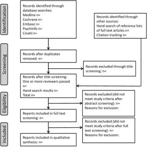 Barriers and enablers in primary care clinicians' management of osteoarthritis: protocol for a