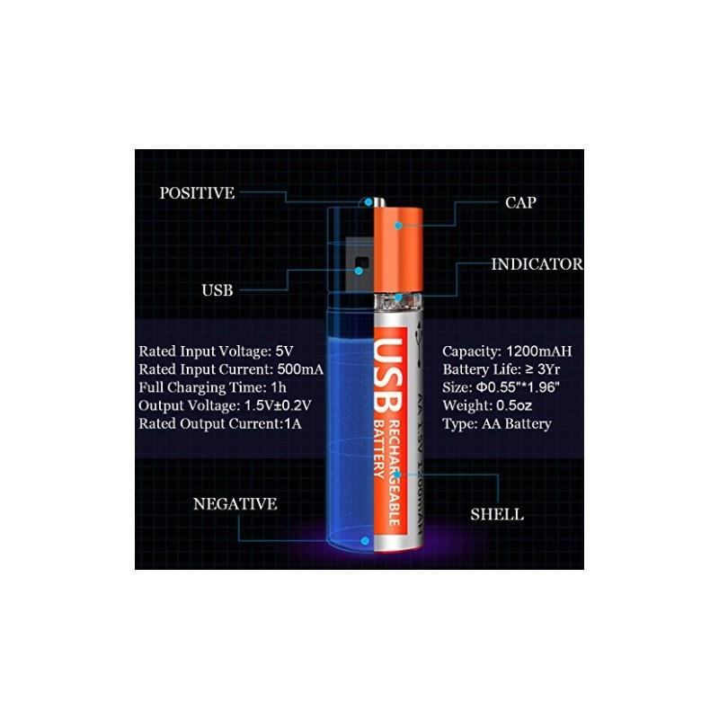 SORBO USB Rechargeable AAAAA Lithium Batteries Li Ion