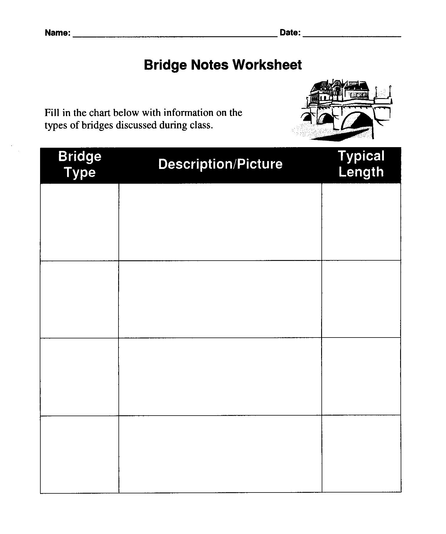 An Occurrence At Owl Creek Bridge Worksheet