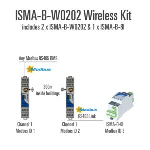 https://bmsparts.co.uk - WirelessBasicKit