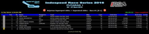 gerry-salim-raih-podium-1-kelas-supersport-600cc-irs-2016-seri-1