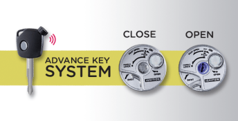Advance-Key-System-AKS-Yamaha-Mio-Fino-Grande-125-2017-BMspeed7.Com_