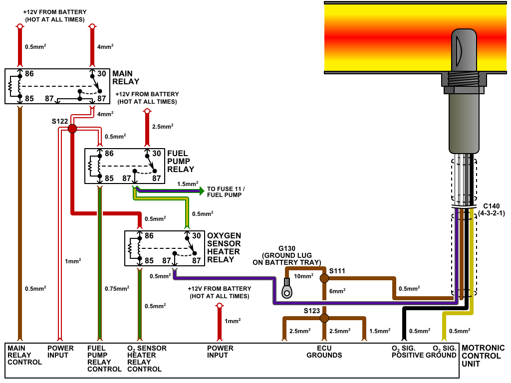 bmw001?resize\=665%2C499 bosch wideband o2 sensor wiring diagram bosch wiring diagrams  at gsmx.co