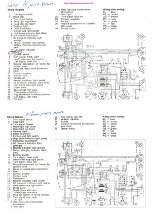 Snowbum BMW Motorcycle technical articles, maintenance