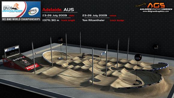 2008 Olympics BMX Track - click for a closer look