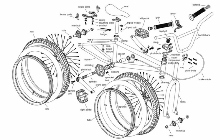 Bmx Frame And Parts Guide Bmx Union
