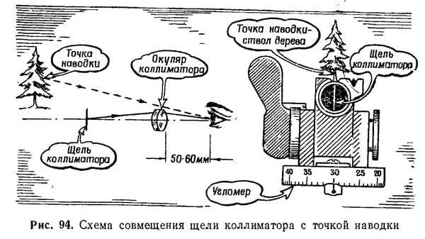 Миномётный коллиматорный прицел МП-82