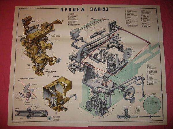 ЗУ-23-2 использует прицел ЗАП-23...